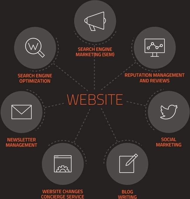 Home Decor Interior Design Website Templates Toronto Webware